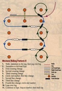 AQHA Western Riding Pattern II